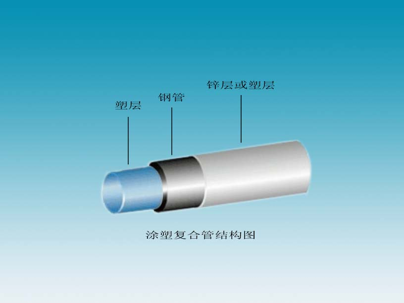 PSP复合管 穿线 给水